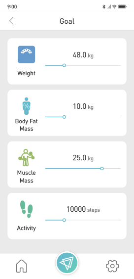 FITRUS, Set Goals, The Portable Body Composition Analyzer, Body Fat, Health Care, Fat Loss, Body Mass
